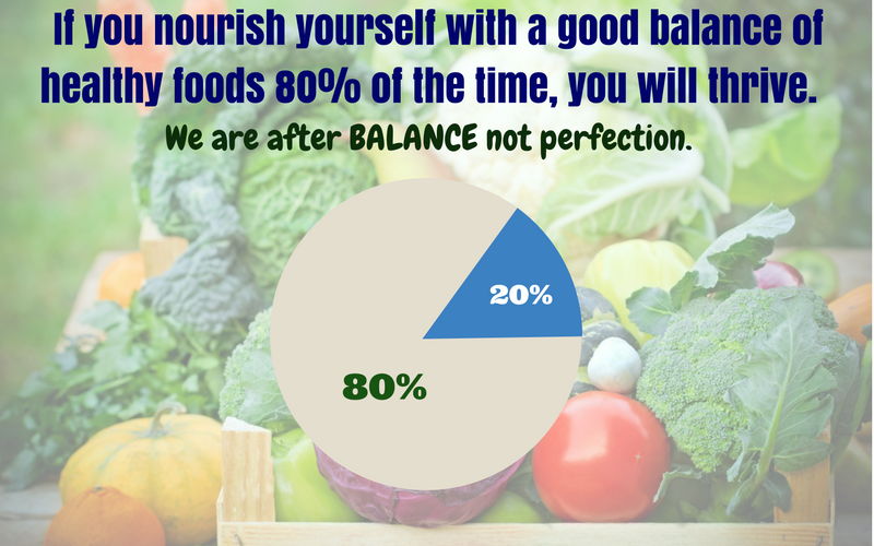 Follow the 80/20 Lifestyle and Get Healthy – Even During the Holidays!
